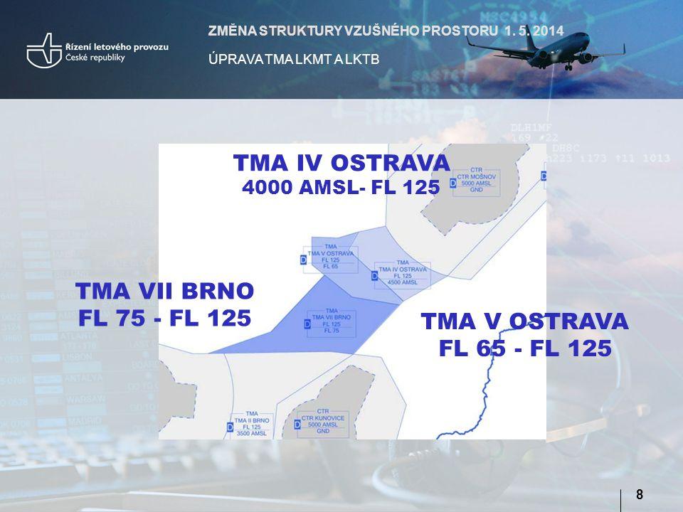 TMA IV OSTRAVA TMA VII BRNO FL 75 - FL 125 TMA V OSTRAVA