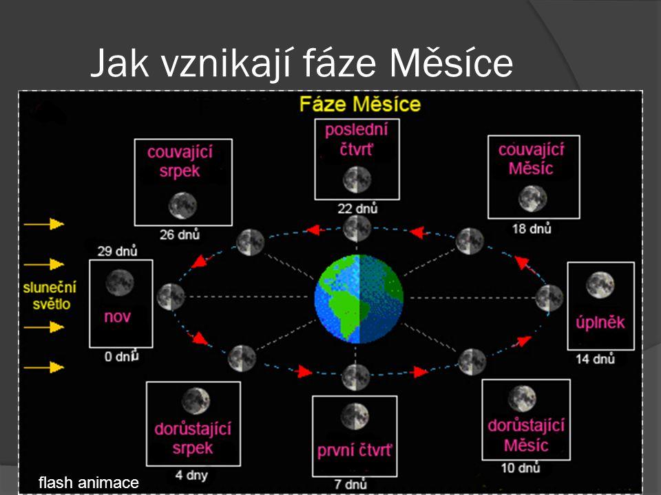 Jak vznikají fáze Měsíce
