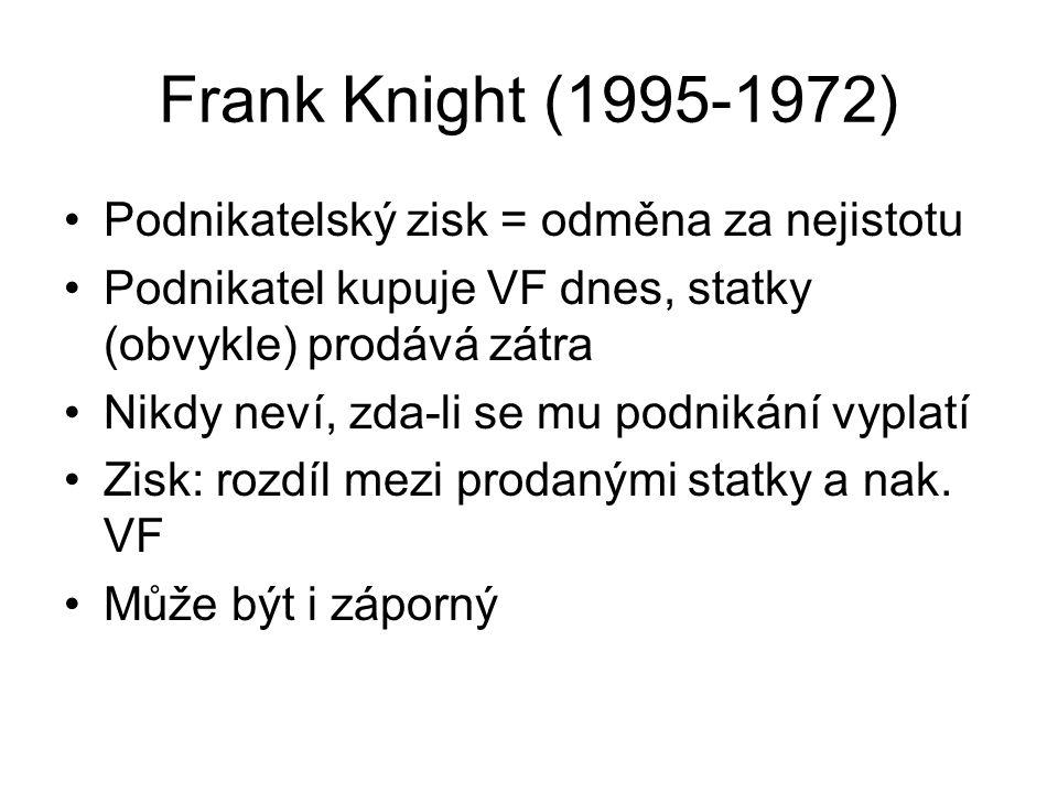 Frank Knight (1995-1972) Podnikatelský zisk = odměna za nejistotu