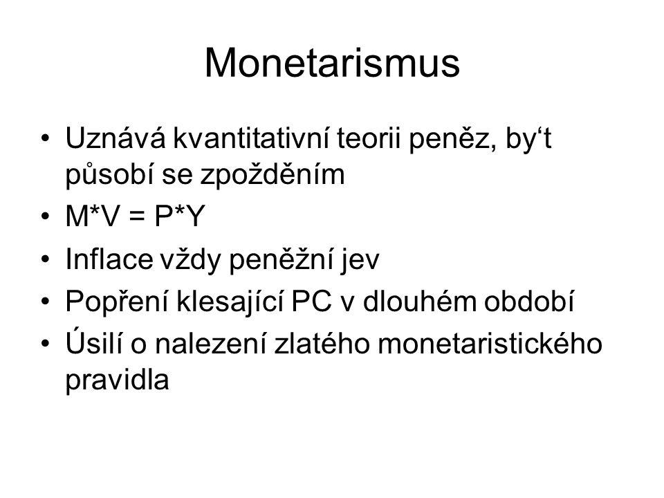 Monetarismus Uznává kvantitativní teorii peněz, by't působí se zpožděním. M*V = P*Y. Inflace vždy peněžní jev.