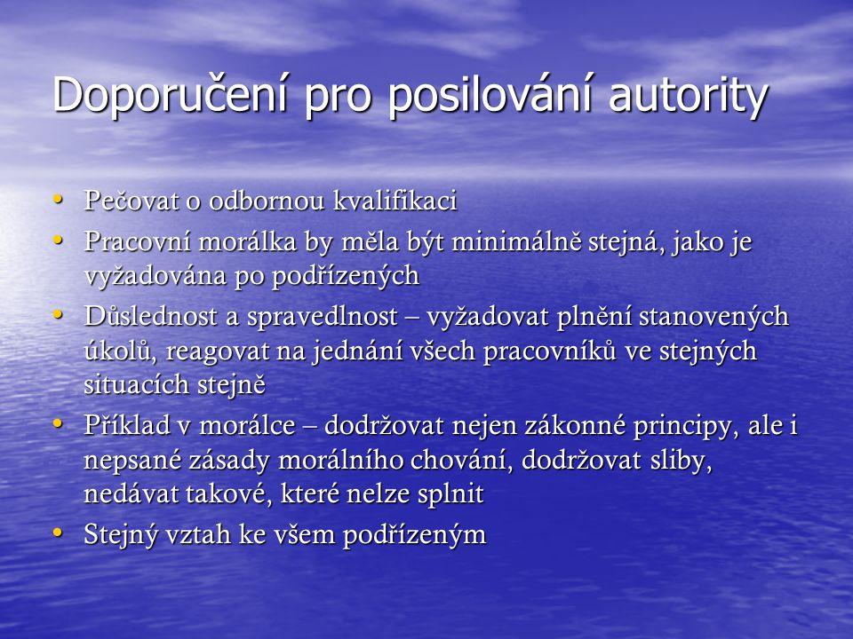 Doporučení pro posilování autority