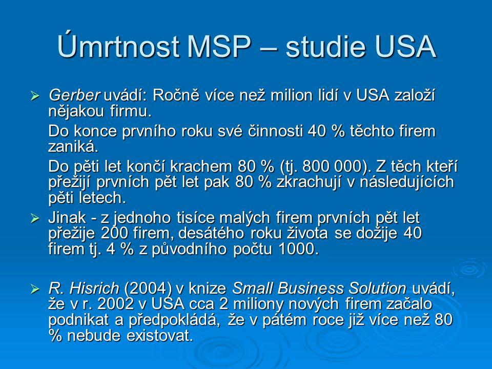 Úmrtnost MSP – studie USA