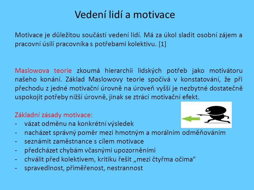 Vedení lidí a motivace