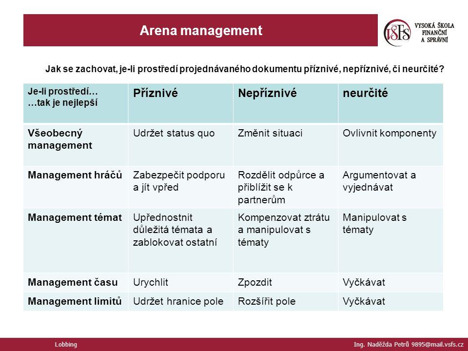 Arena management Příznivé Nepříznivé neurčité Všeobecný management