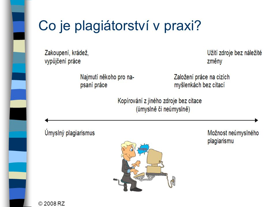 Co je plagiátorství v praxi