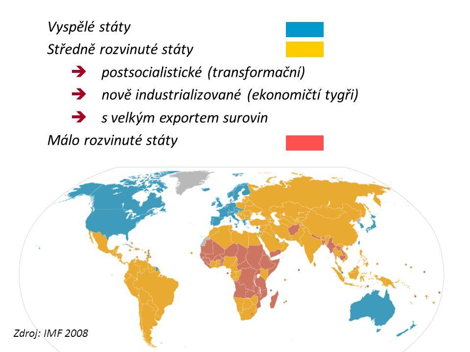 Středně rozvinuté státy postsocialistické (transformační)