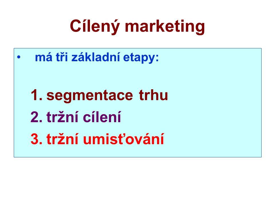 Cílený marketing segmentace trhu tržní cílení tržní umisťování