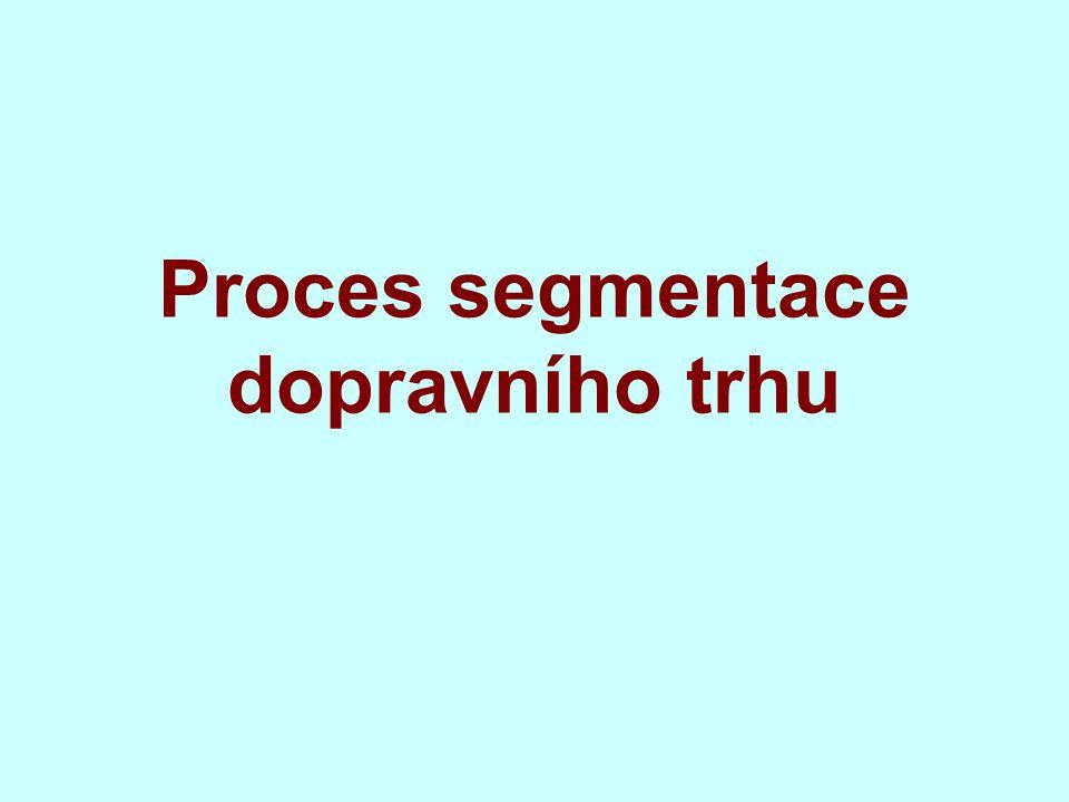 Proces segmentace dopravního trhu