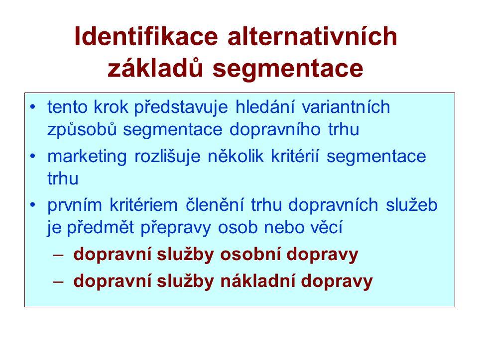 Identifikace alternativních základů segmentace