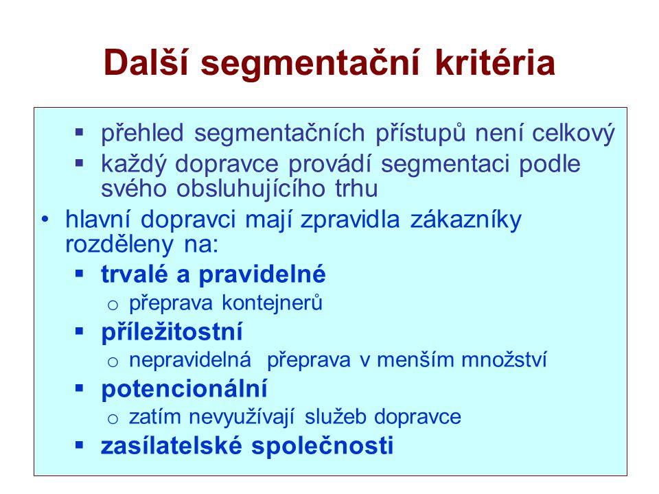 Další segmentační kritéria