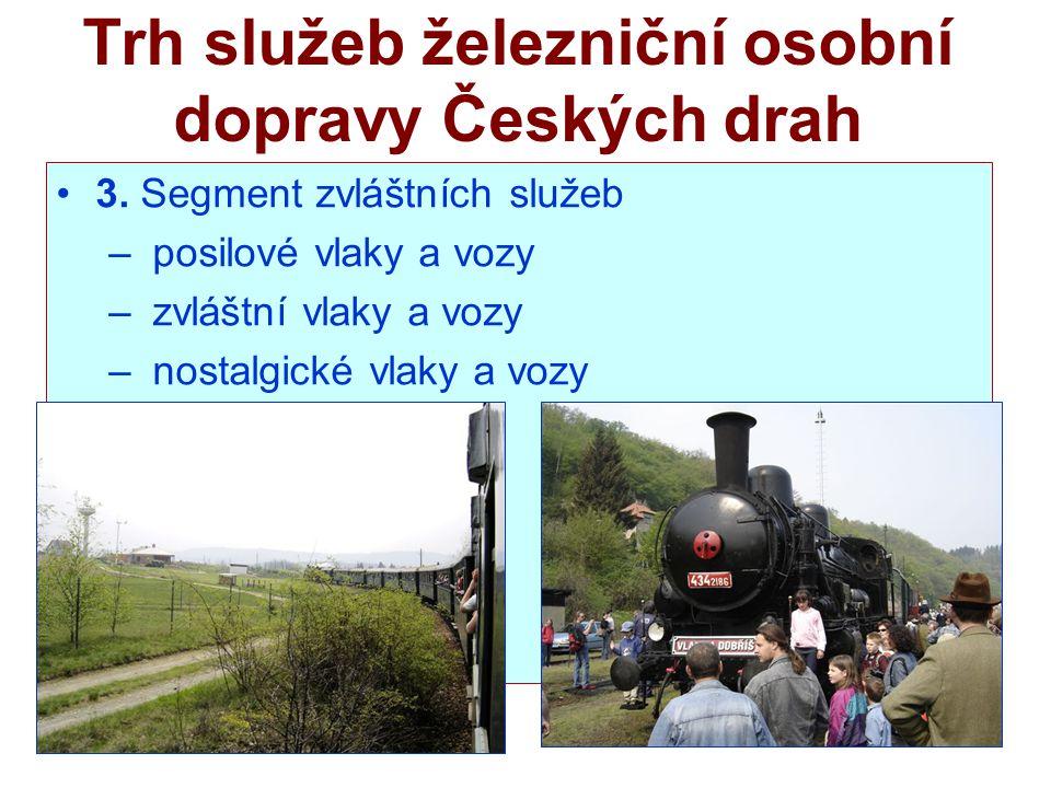 Trh služeb železniční osobní dopravy Českých drah
