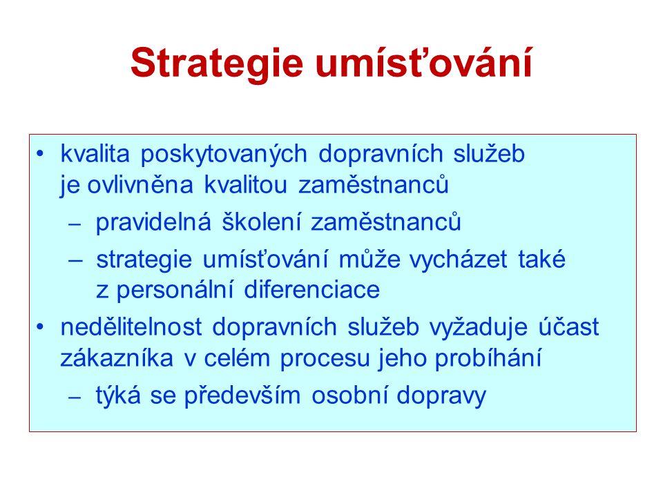 Strategie umísťování kvalita poskytovaných dopravních služeb je ovlivněna kvalitou zaměstnanců. pravidelná školení zaměstnanců.