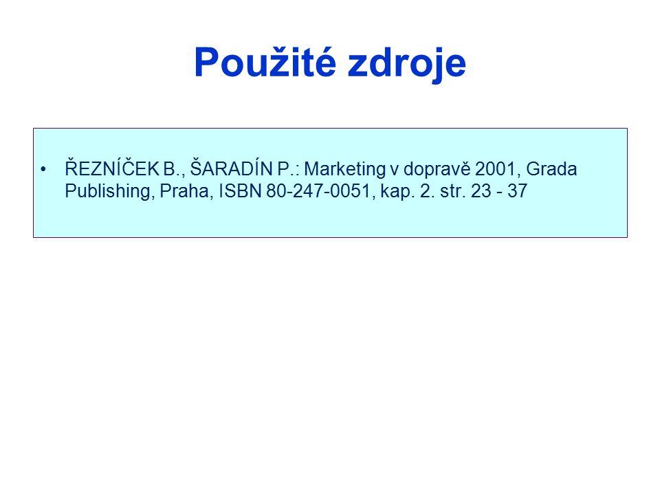Použité zdroje ŘEZNÍČEK B., ŠARADÍN P.: Marketing v dopravě 2001, Grada Publishing, Praha, ISBN 80-247-0051, kap.