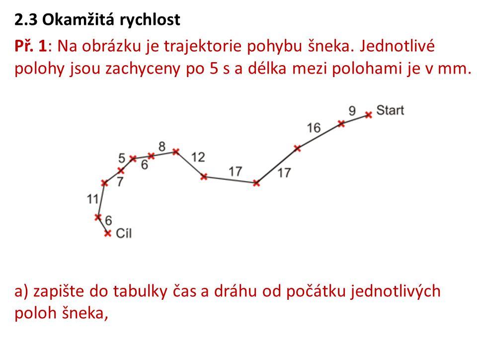 2.3 Okamžitá rychlost Př. 1: Na obrázku je trajektorie pohybu šneka. Jednotlivé polohy jsou zachyceny po 5 s a délka mezi polohami je v mm.