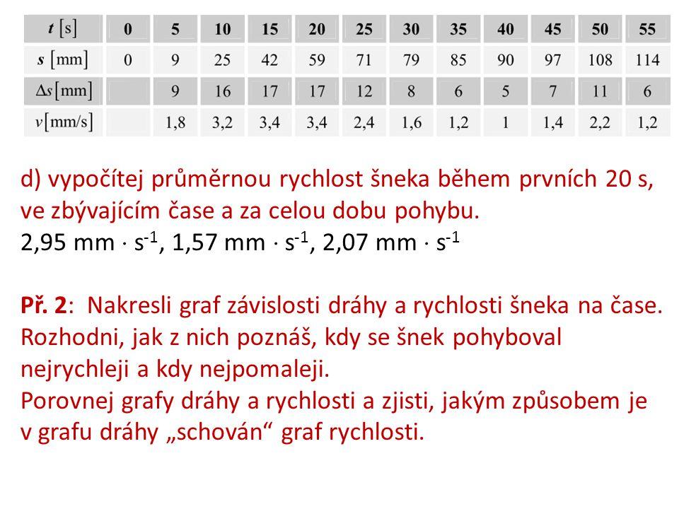 d) vypočítej průměrnou rychlost šneka během prvních 20 s, ve zbývajícím čase a za celou dobu pohybu.