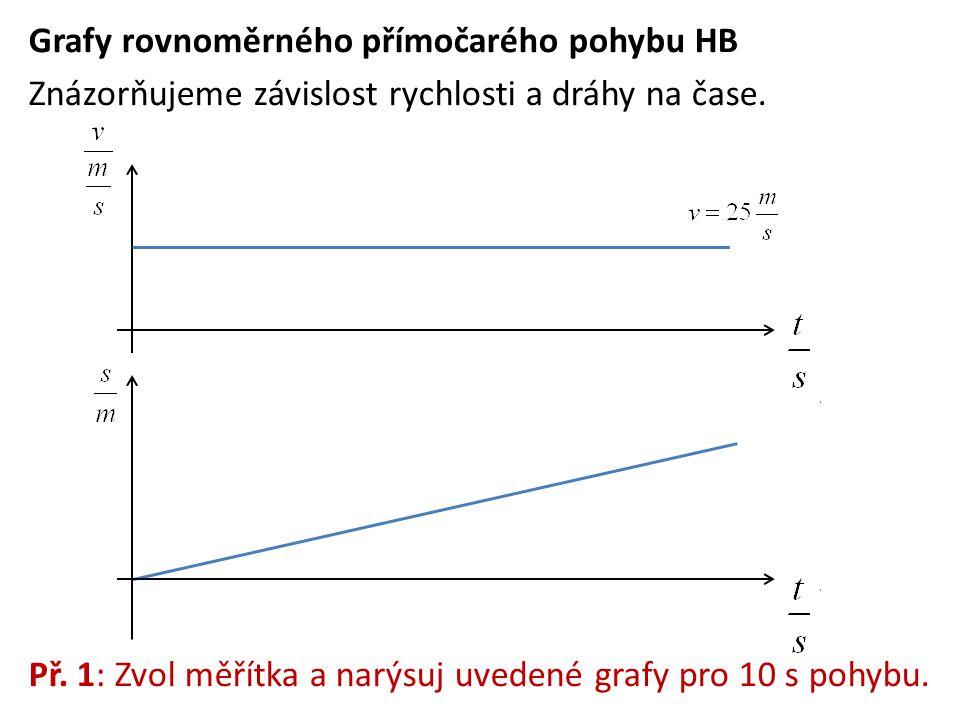 Grafy rovnoměrného přímočarého pohybu HB