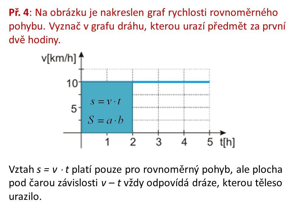 Př. 4: Na obrázku je nakreslen graf rychlosti rovnoměrného pohybu