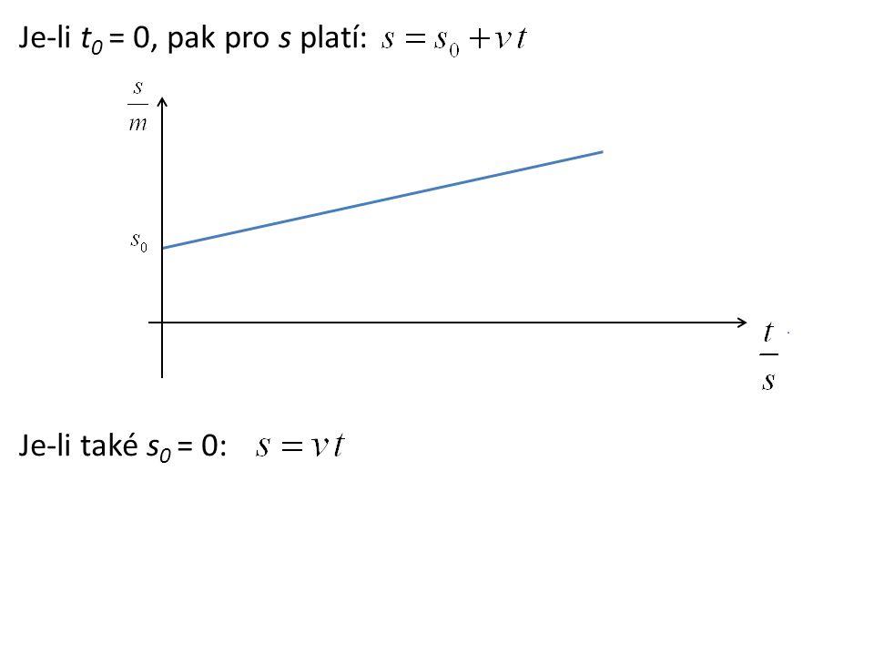 Je-li t0 = 0, pak pro s platí: