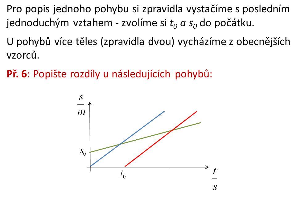 Pro popis jednoho pohybu si zpravidla vystačíme s posledním jednoduchým vztahem - zvolíme si t0 a s0 do počátku.