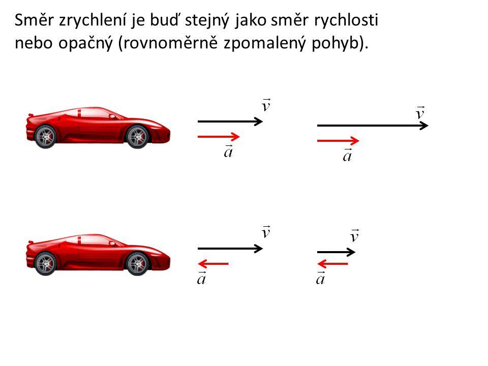 Směr zrychlení je buď stejný jako směr rychlosti nebo opačný (rovnoměrně zpomalený pohyb).