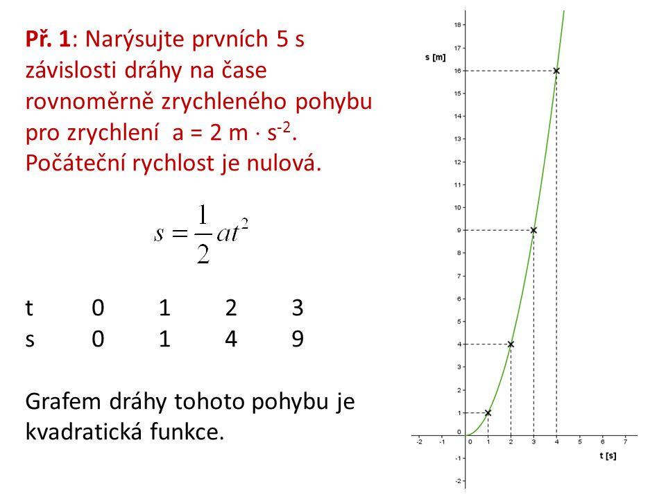 Př. 1: Narýsujte prvních 5 s závislosti dráhy na čase rovnoměrně zrychleného pohybu pro zrychlení a = 2 m  s-2. Počáteční rychlost je nulová.