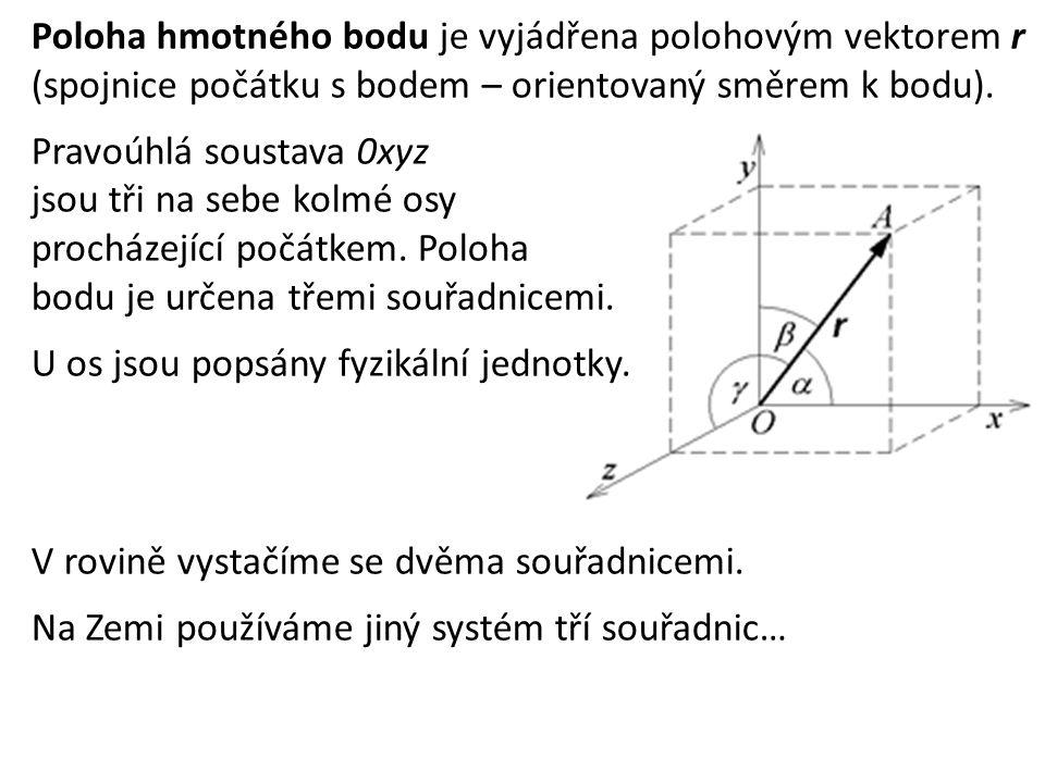 Poloha hmotného bodu je vyjádřena polohovým vektorem r (spojnice počátku s bodem – orientovaný směrem k bodu).