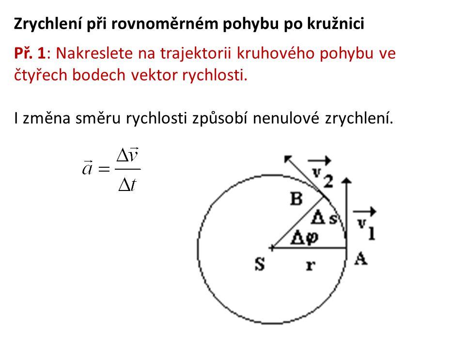 Zrychlení při rovnoměrném pohybu po kružnici