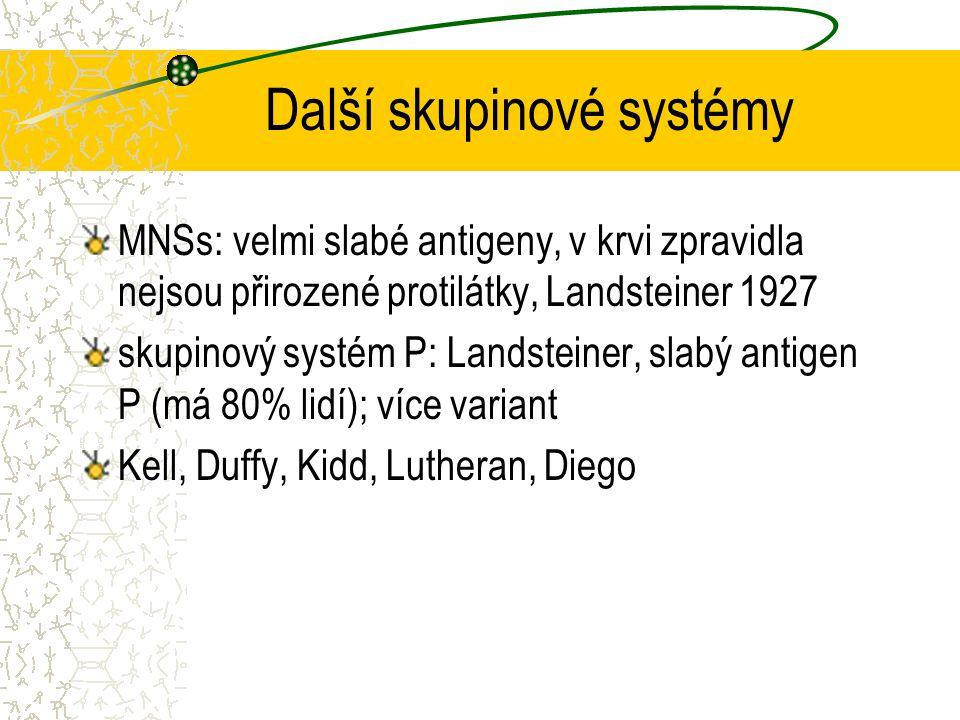 Další skupinové systémy