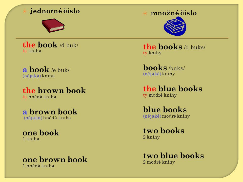 the book /d buk/ a book /e buk/ the brown book a brown book one book