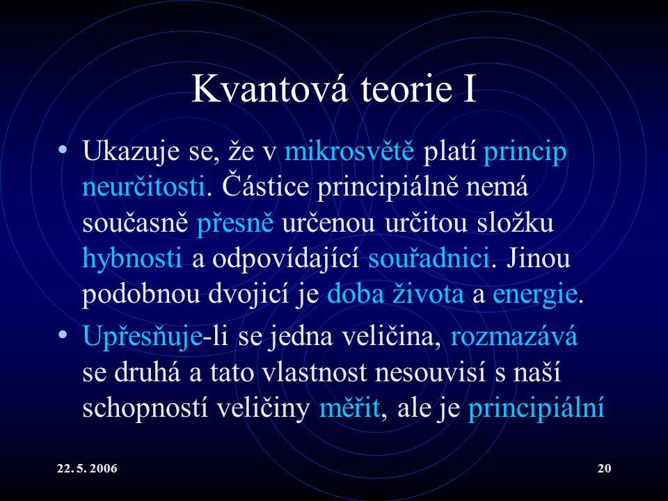 Kvantová teorie I
