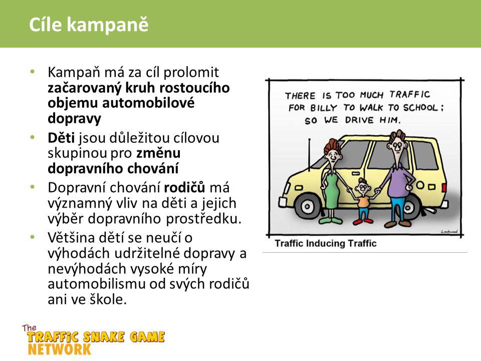 Cíle kampaně Kampaň má za cíl prolomit začarovaný kruh rostoucího objemu automobilové dopravy.