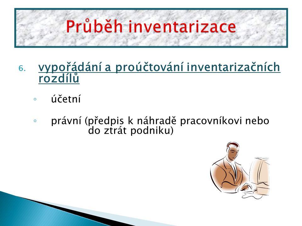 Průběh inventarizace vypořádání a proúčtování inventarizačních rozdílů