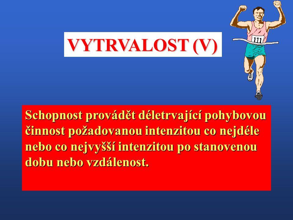 VYTRVALOST (V)