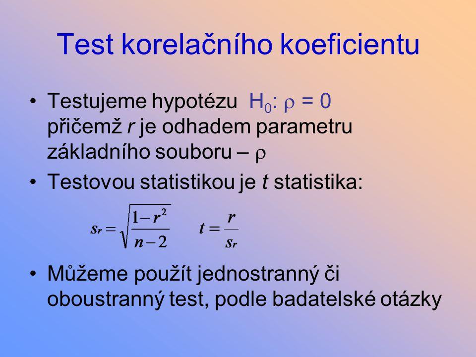 Test korelačního koeficientu