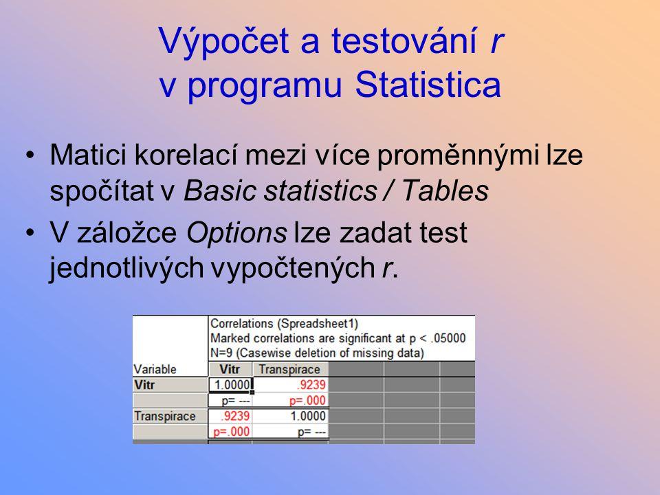 Výpočet a testování r v programu Statistica