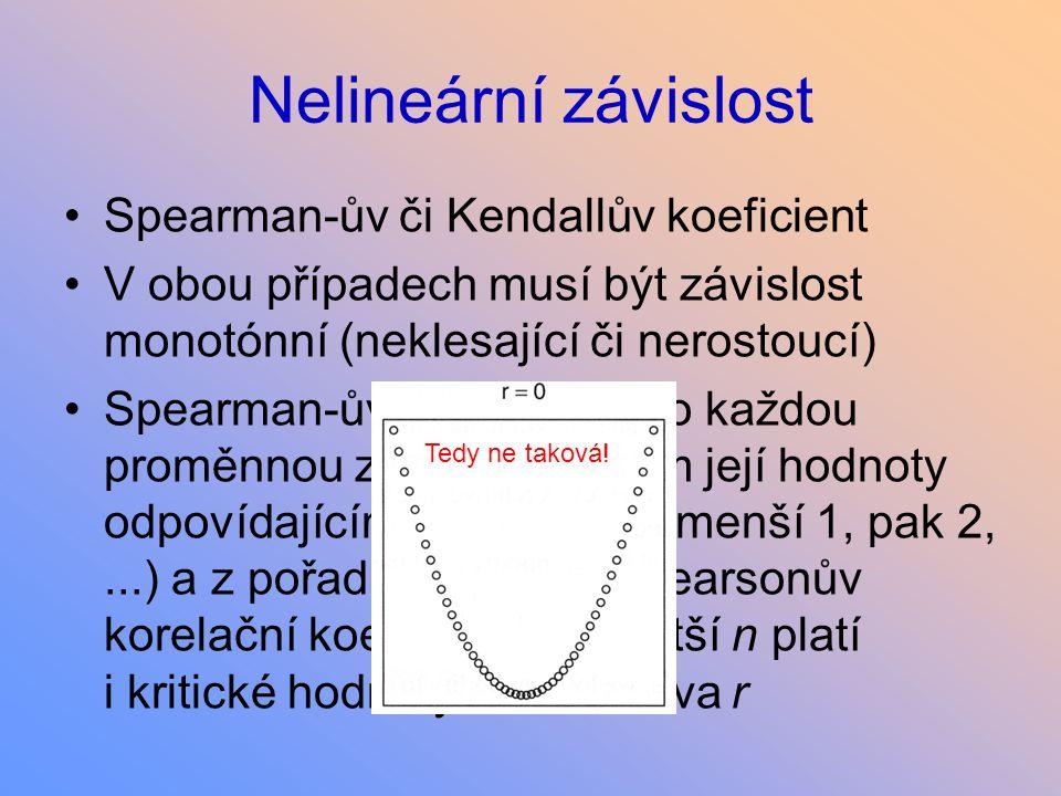Nelineární závislost Spearman-ův či Kendallův koeficient