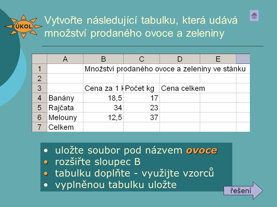 Vytvořte následující tabulku, která udává množství prodaného ovoce a zeleniny