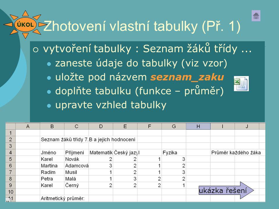 Zhotovení vlastní tabulky (Př. 1)