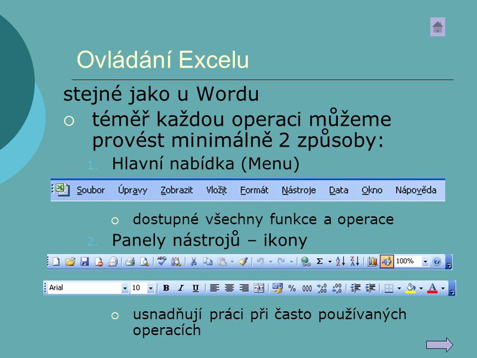 Ovládání Excelu stejné jako u Wordu