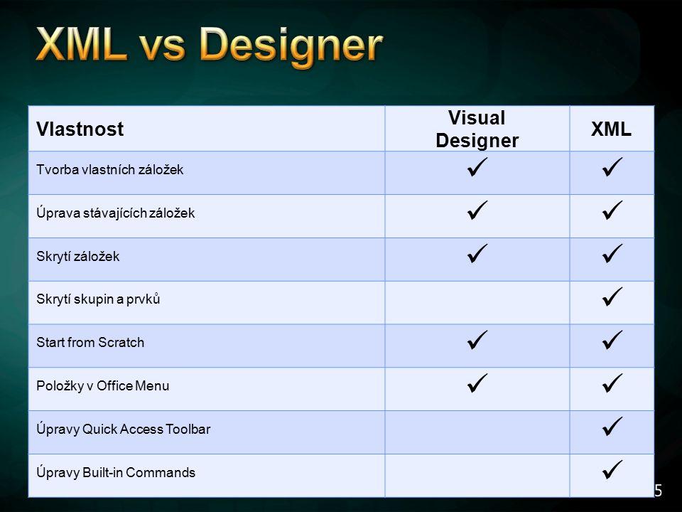 XML vs Designer  Vlastnost Visual Designer XML