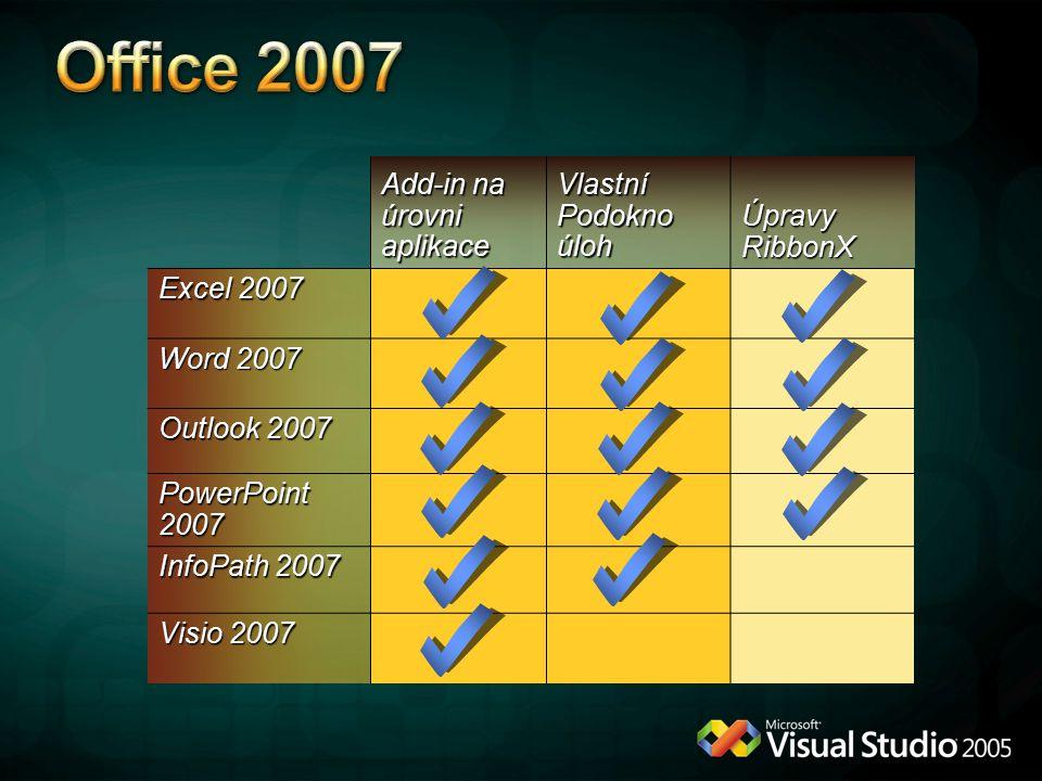 Office 2007 Add-in na úrovni aplikace Vlastní Podokno úloh