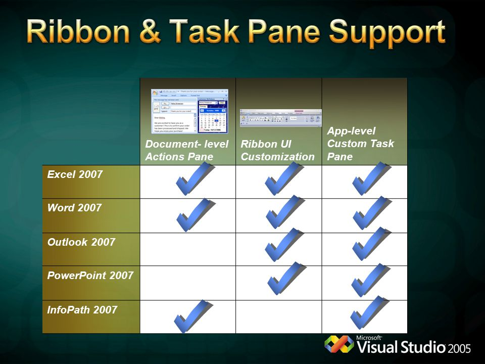 Ribbon & Task Pane Support