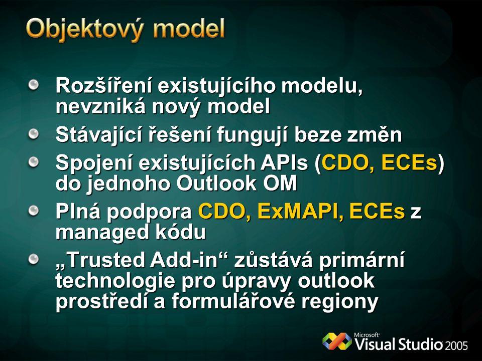 Objektový model Rozšíření existujícího modelu, nevzniká nový model