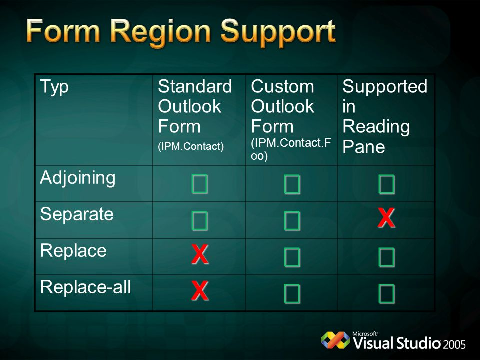 Form Region Support Ö X Typ Standard Outlook Form