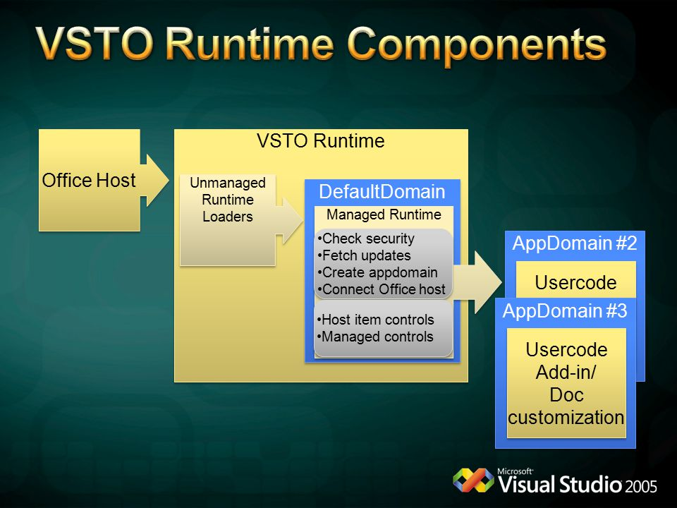 VSTO Runtime Components