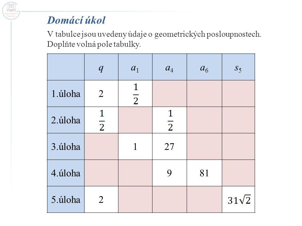 Domácí úkol q a1 a4 a6 s5 1.úloha 2 2.úloha 3.úloha 1 27 4.úloha 9 81
