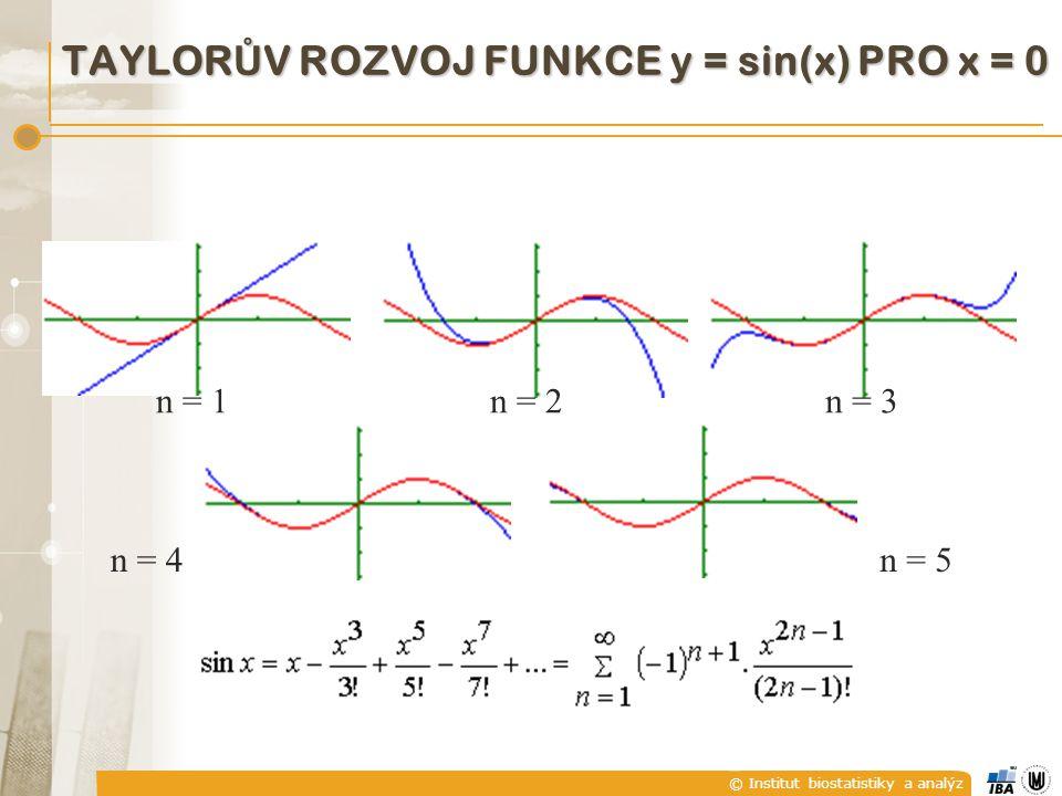 TAYLORŮV ROZVOJ FUNKCE y = sin(x) PRO x = 0