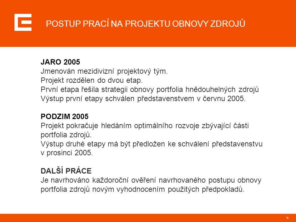 Predikce vývoje poptávky po elektřině v ČR