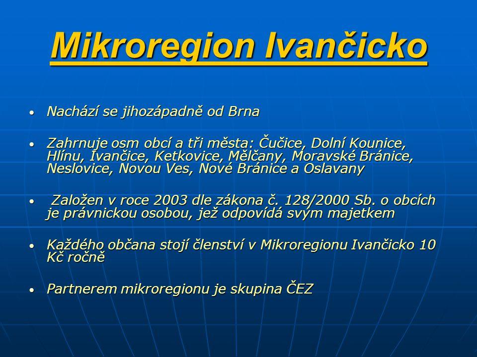 Mikroregion Ivančicko