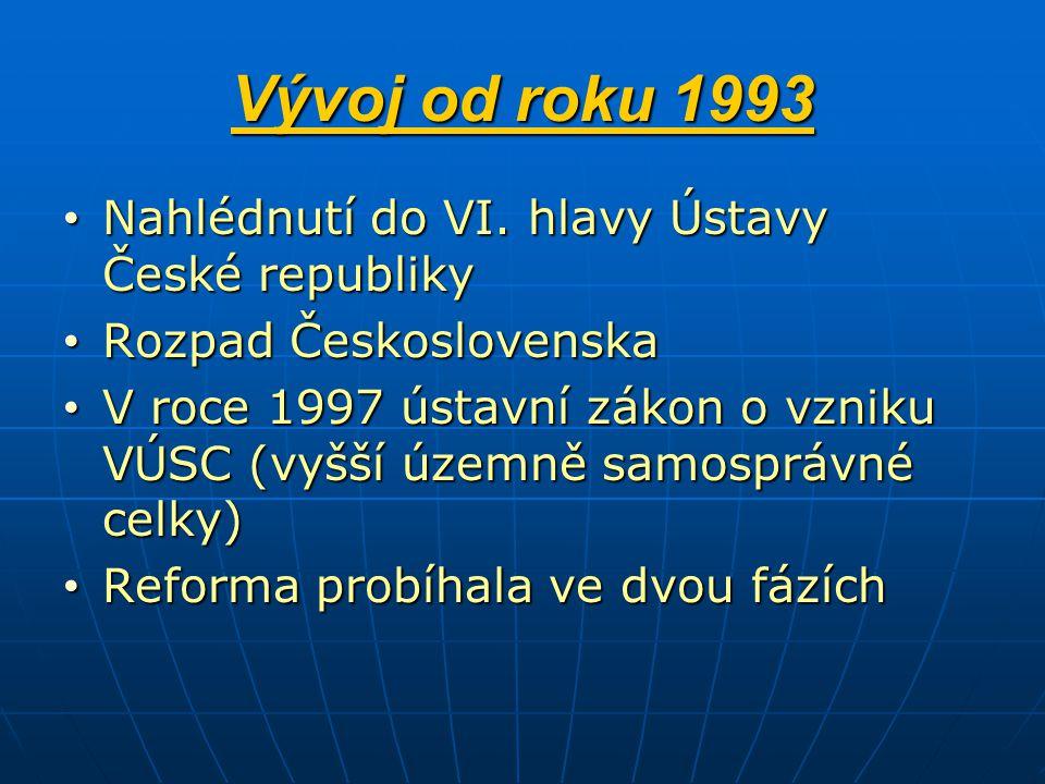 Vývoj od roku 1993 Nahlédnutí do VI. hlavy Ústavy České republiky